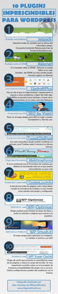 10 plugins imprescindibles para WordPress