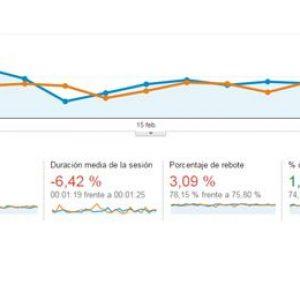 informe de estadísticas de mi blog